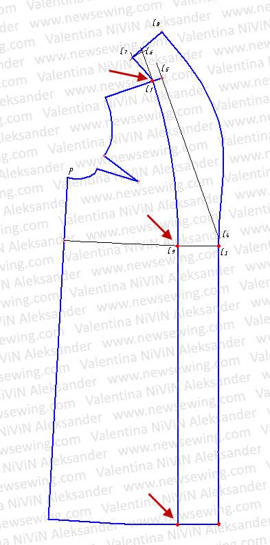 Выкройка домашнего халата Линия внутреннего края подборта