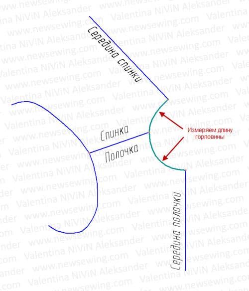 Длина воротника