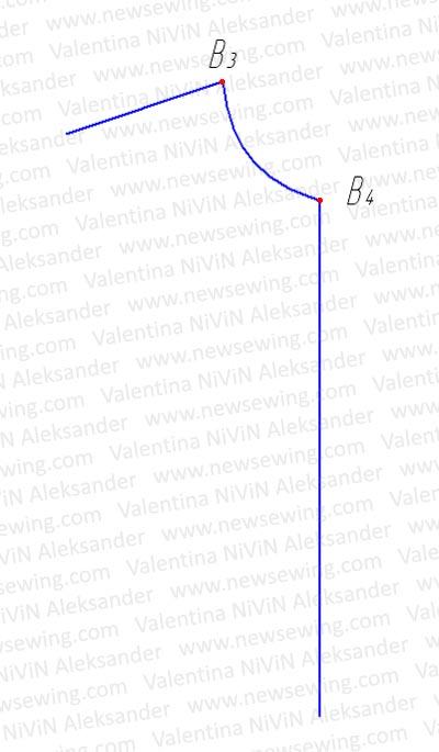 Лиф платья линия плеча и линия середины переда