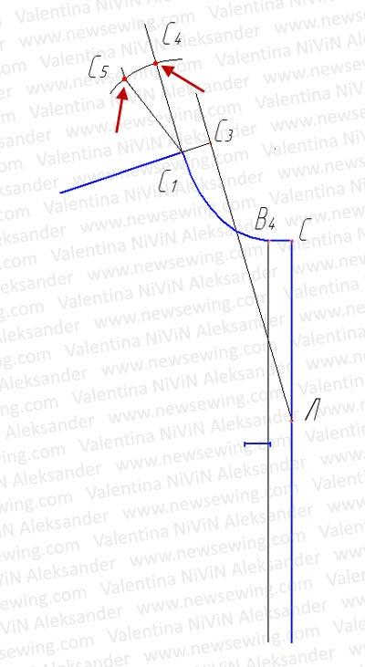Линия  втачивания и ширина воротника