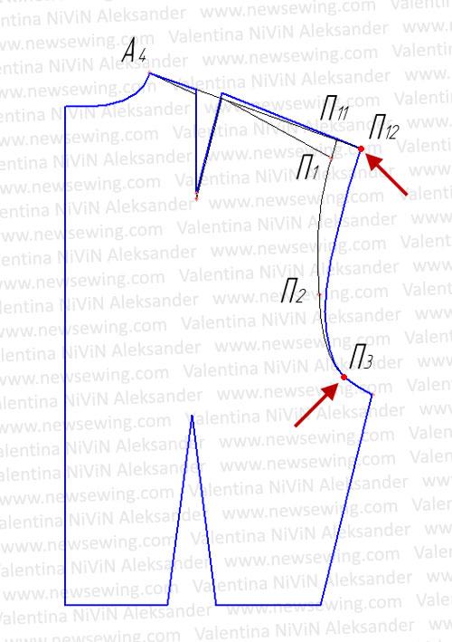 Базовая выкройка основы лифа Вытачку переносим