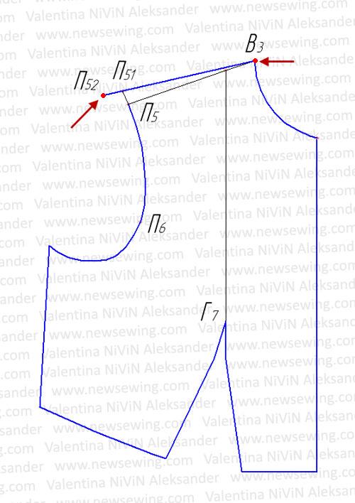 Базовая выкройка основы лифа Линия плеча полочки