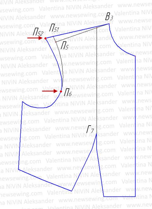 Базовая выкройка основы лифа Линия проймы полочки