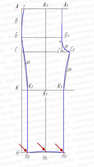 Линия низа передней половинки брюк