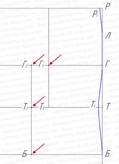 Выкройки для женщин с пышными формами Расстояние до боковой линии