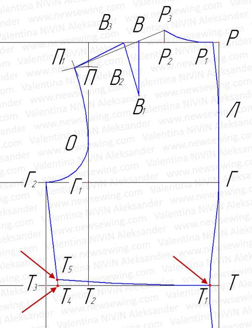 Оформление линии тали.