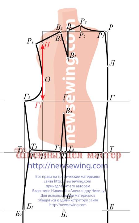Выкройка двухшовного рукава для платья 60 размера Высота оката рукава