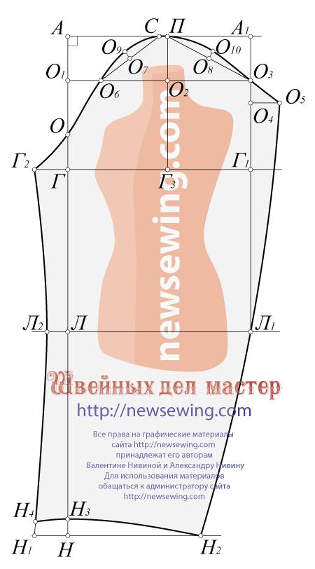 Выкройка двухшовного рукава для платья 60 размера