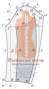 Выкройка  двухшовного рукава для платья 60 размера. Пошаговая инструкция построения выкройки двухшовного рукава.