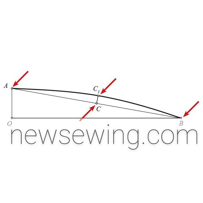 Построение чертежа выкройки отложного воротника