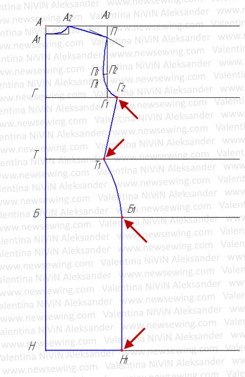 Боковая линия спинки.