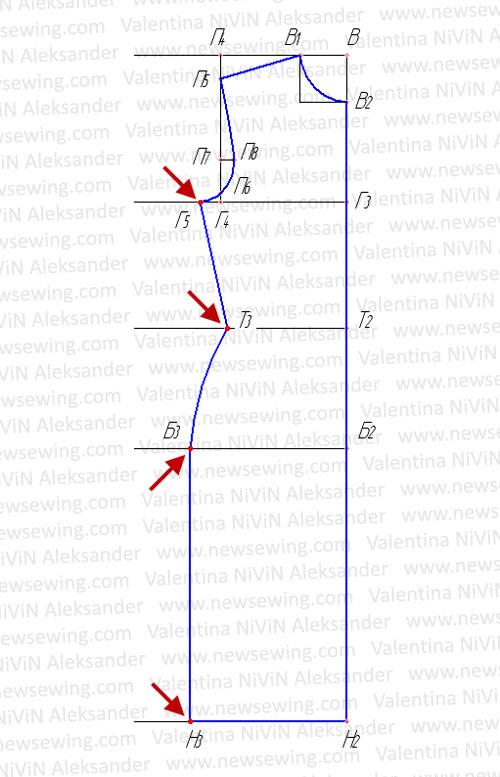 Боковая линия полочки