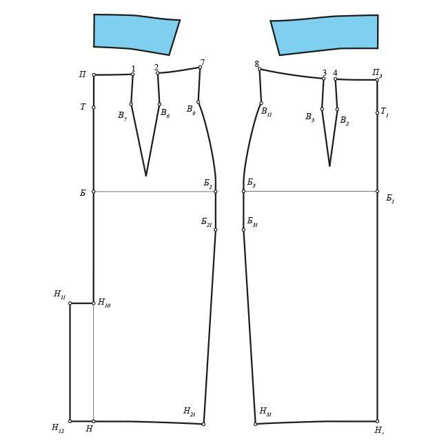 Обтачки для переднего и для заднего полотнищ юбки