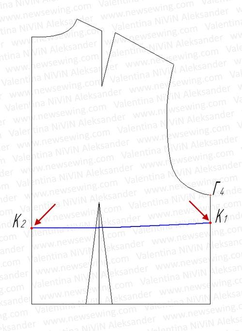 Линия верхнего среза спинки