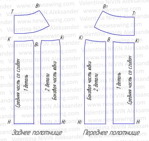 Моделирование юбок с рельефами